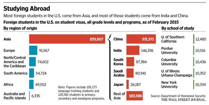 Studying-Abroad-WSJ_03-24-15